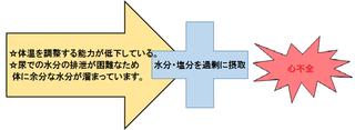 説明図.png