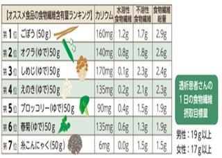 勧め食品.png